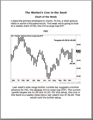 Don Fishback Weekly Options Trading