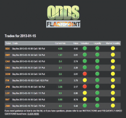 ODDS Flashpoint Monthly