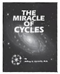 Miracle of Cycles