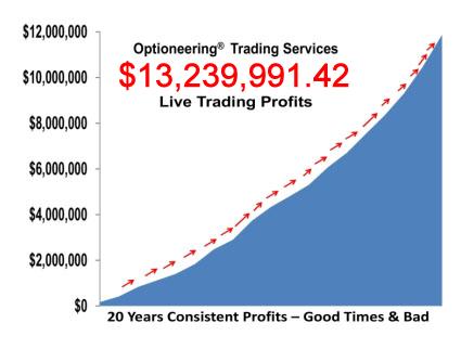 Hughes optioneering weekly option alert trading service